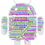 wordcloud of technology words
