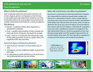 cover of data visualization card